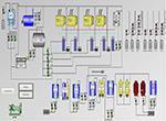 Otomatik Kimyasal Dozajlama Sistemleri